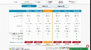 Тарифы VDS hyperhost.ua