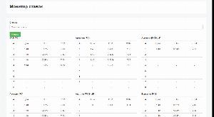 Монитор ставок на различные ГЕО