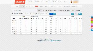 Страница статистики на M1-shop.ru