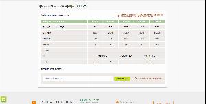 Аренда виртуального сервера (VPS) на webnames.ru