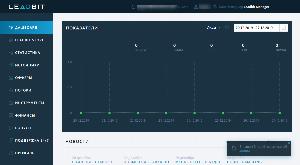 Личный кабинет leadbit.com