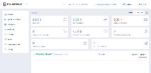 Панель управления edu-revenue.com